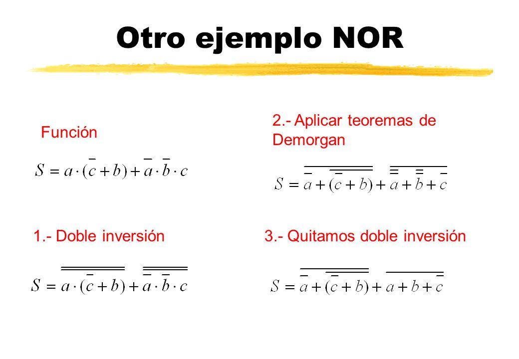 Otro ejemplo NOR 2.- Aplicar teoremas de Demorgan Función