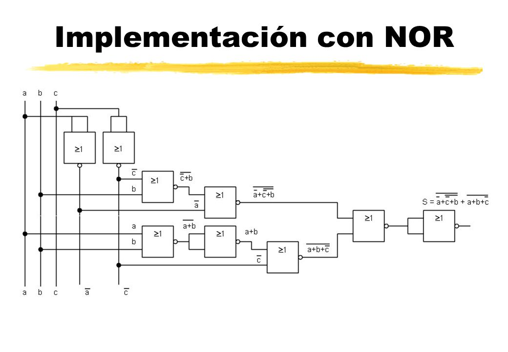 Implementación con NOR
