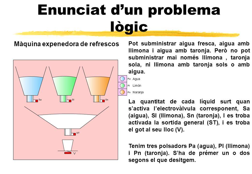 Enunciat d'un problema lògic