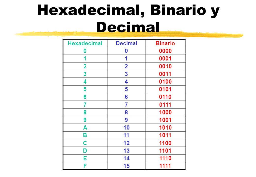 Hexadecimal, Binario y Decimal