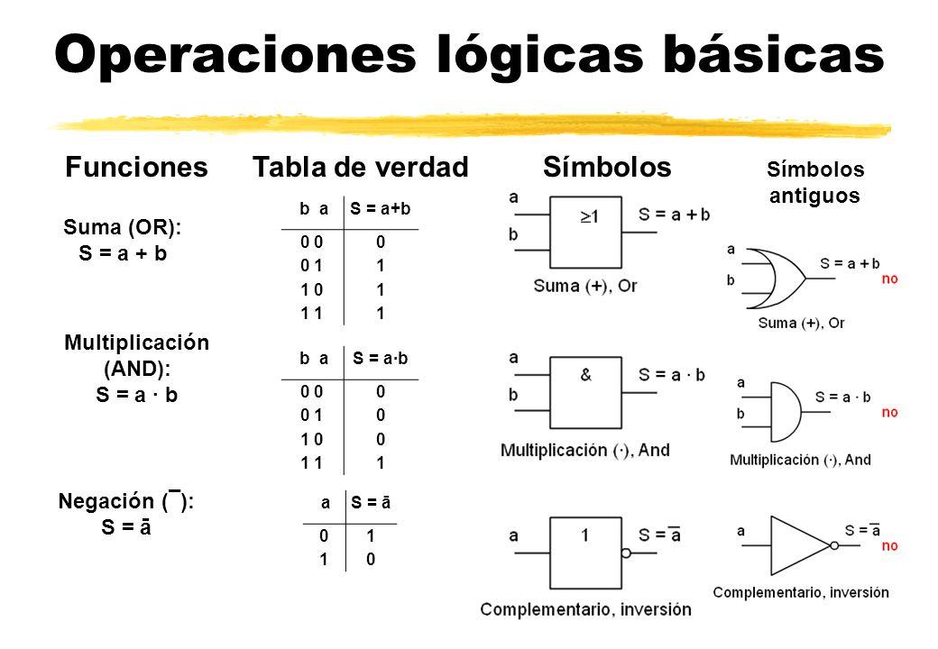 Operaciones lógicas básicas
