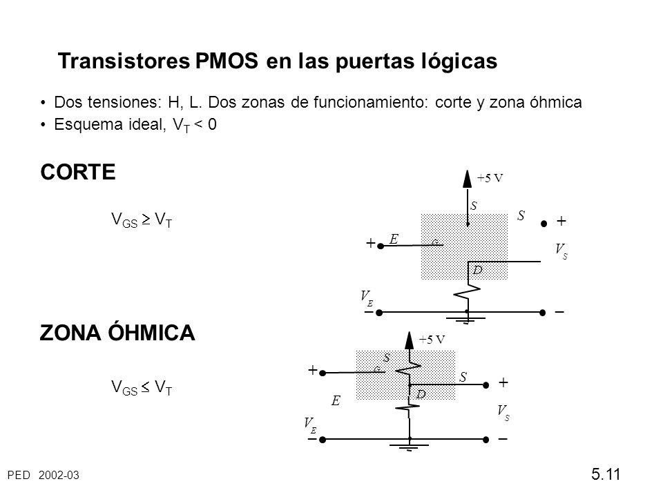 Transistores PMOS en las puertas lógicas