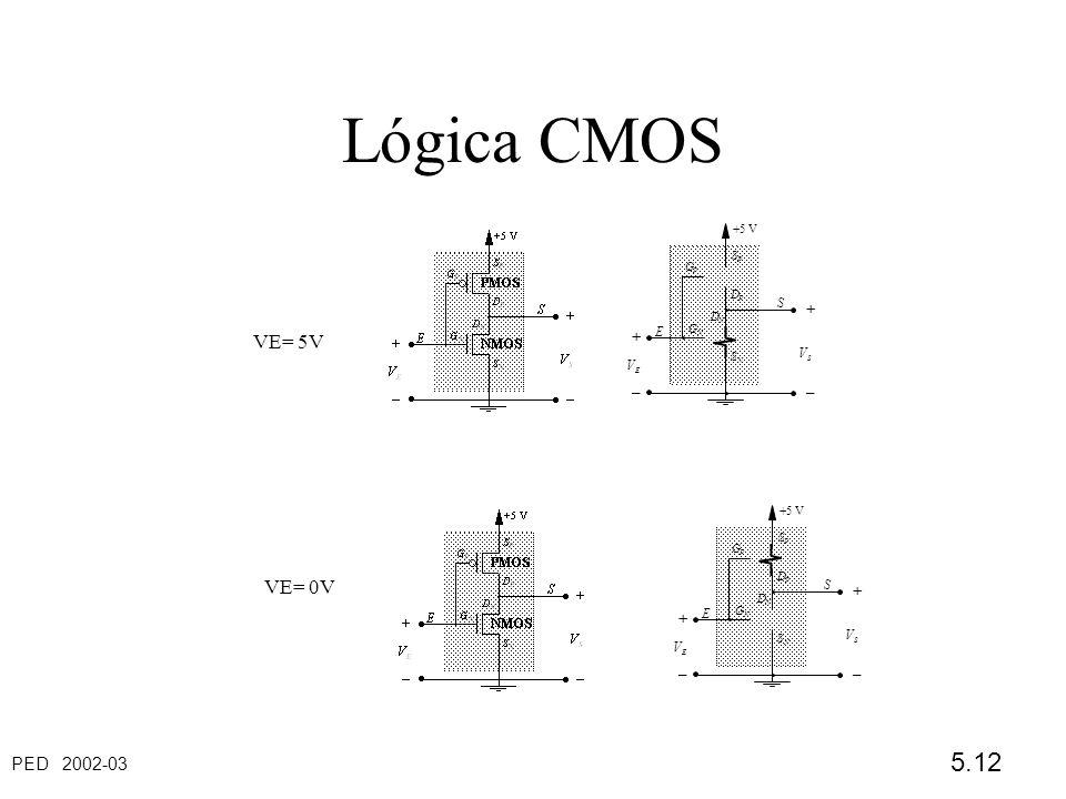 Lógica CMOS VE= 5V VE= 0V + + – – + + – – S E V V S E V V +5 V S G D D