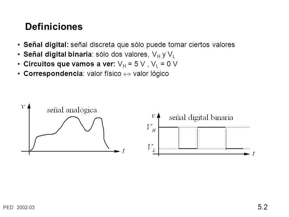 Definiciones Señal digital: señal discreta que sólo puede tomar ciertos valores. Señal digital binaria: sólo dos valores, VH y VL.