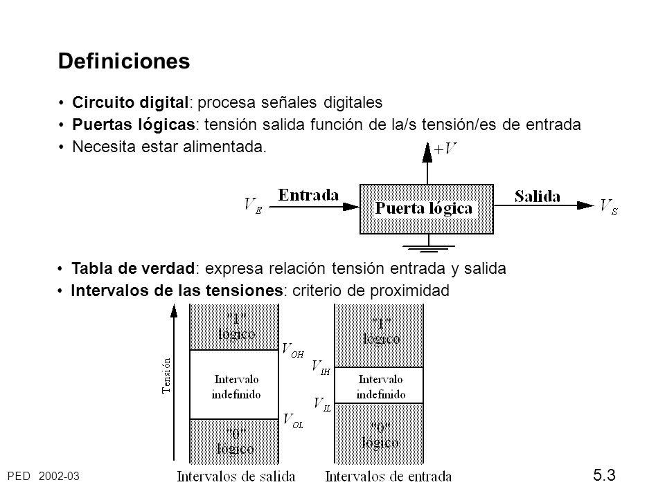 Definiciones Circuito digital: procesa señales digitales