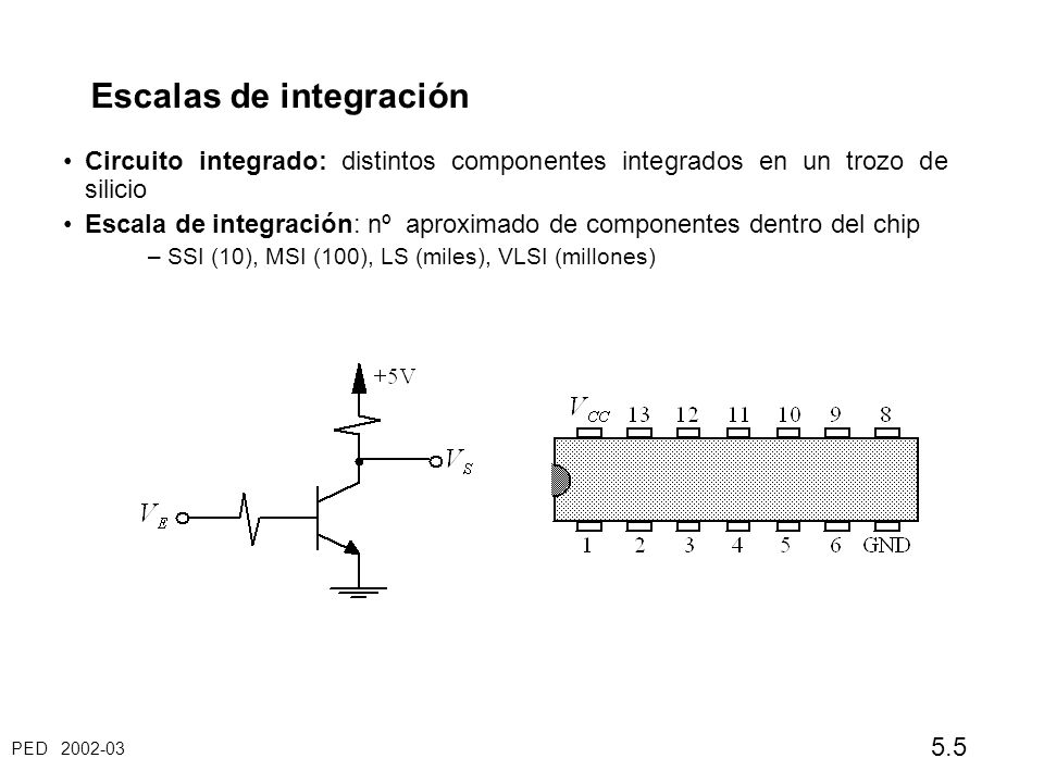 Escalas de integración