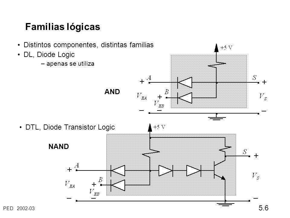 Familias lógicas Distintos componentes, distintas familias