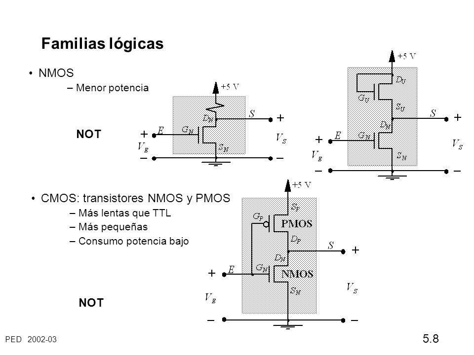 Familias lógicas NMOS NOT CMOS: transistores NMOS y PMOS NOT