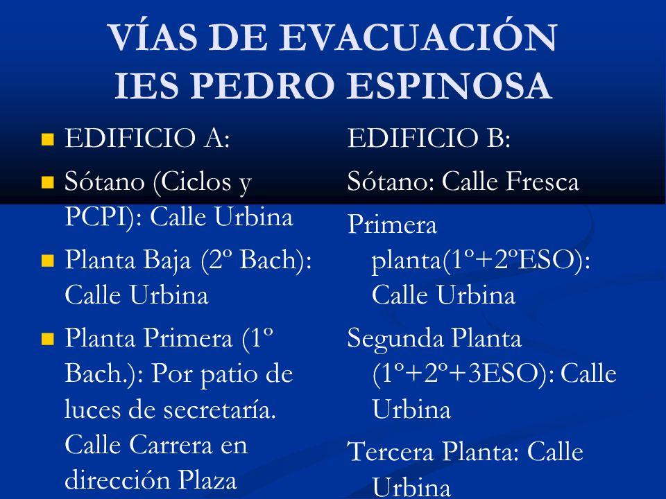 VÍAS DE EVACUACIÓN IES PEDRO ESPINOSA