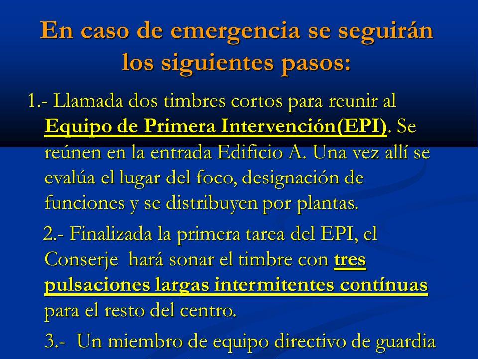En caso de emergencia se seguirán los siguientes pasos: