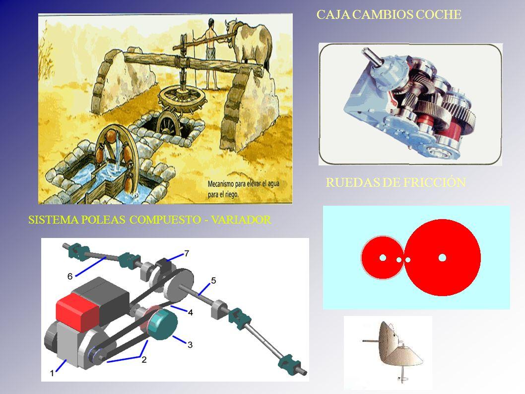 CAJA CAMBIOS COCHE RUEDAS DE FRICCIÓN