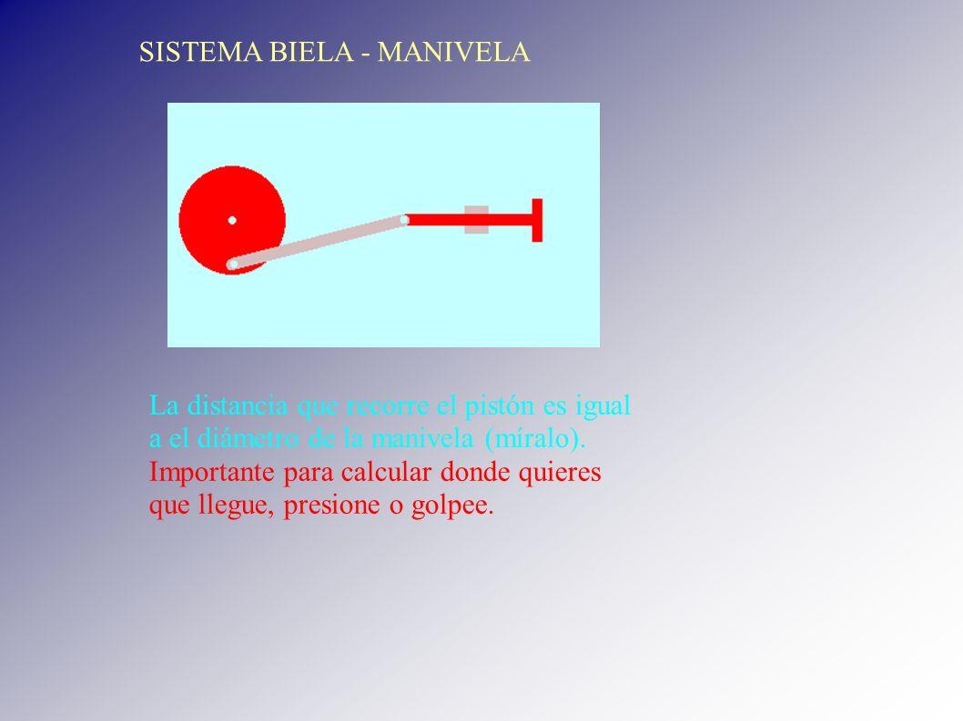 SISTEMA BIELA - MANIVELA