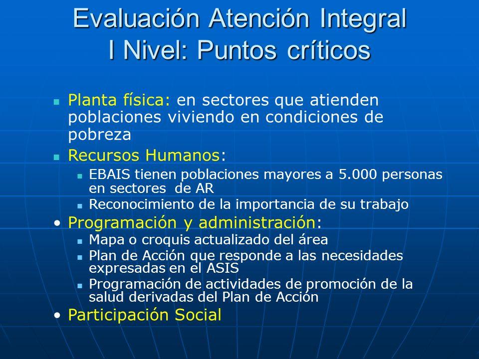 Evaluación Atención Integral I Nivel: Puntos críticos