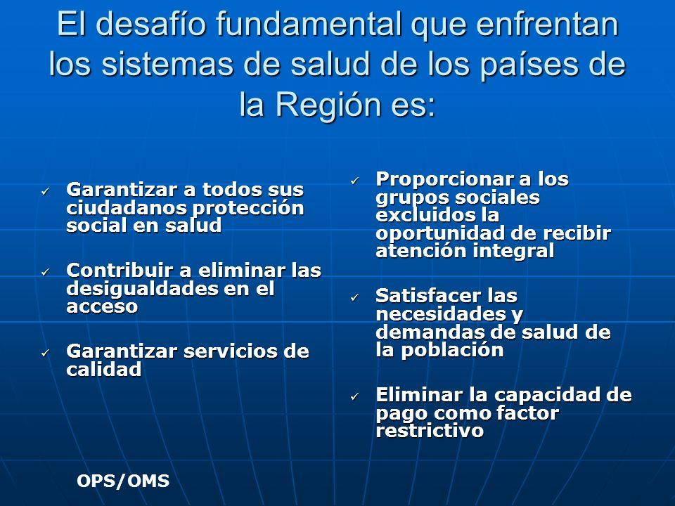 El desafío fundamental que enfrentan los sistemas de salud de los países de la Región es: