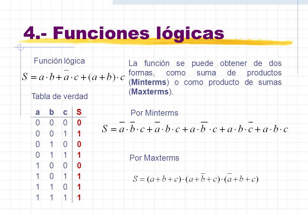 4.- Funciones lógicas Función lógica