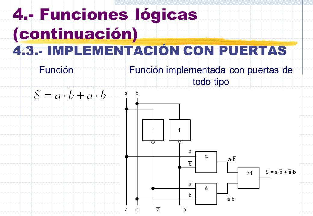 4.- Funciones lógicas (continuación) 4.3.- IMPLEMENTACIÓN CON PUERTAS