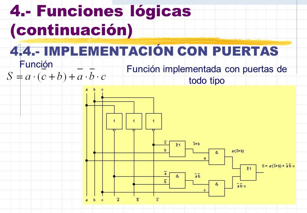 4.- Funciones lógicas (continuación) 4.4.- IMPLEMENTACIÓN CON PUERTAS