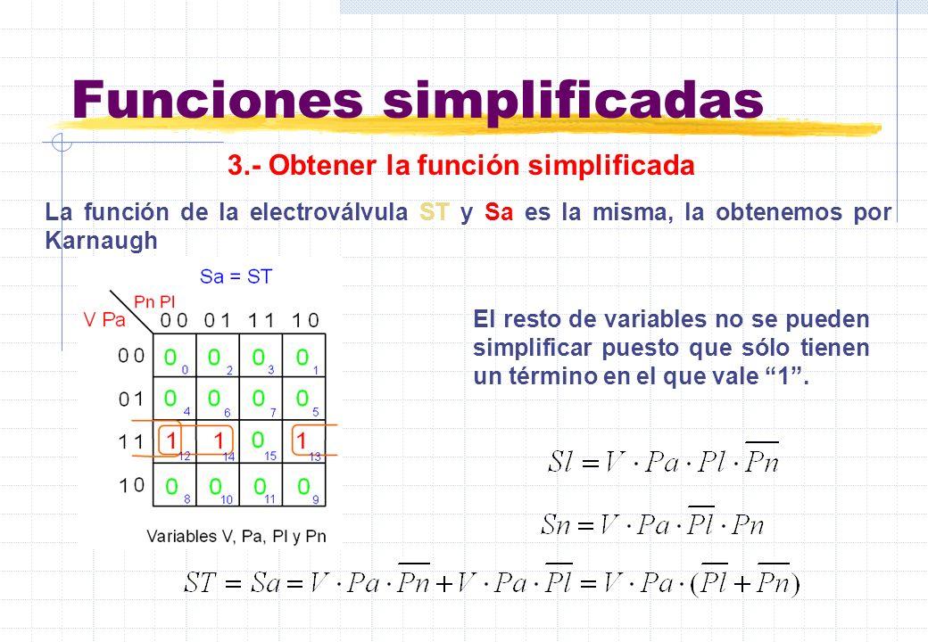 Funciones simplificadas