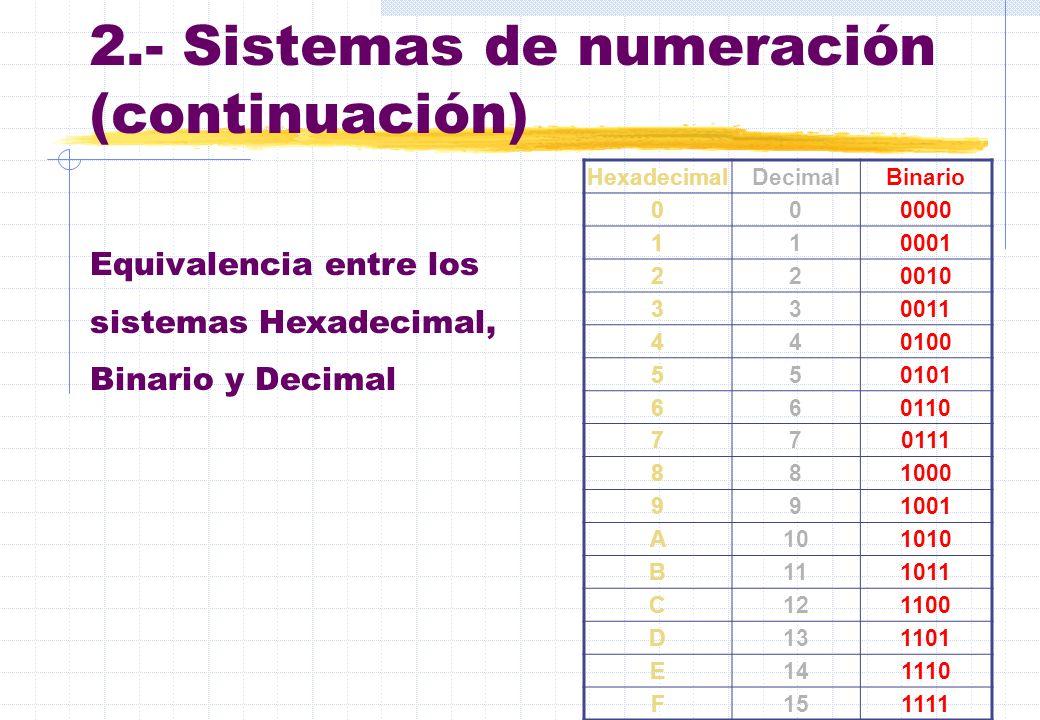 2.- Sistemas de numeración (continuación)