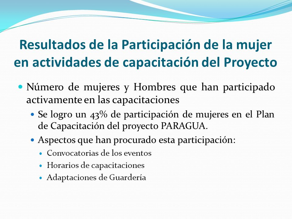 Resultados de la Participación de la mujer en actividades de capacitación del Proyecto
