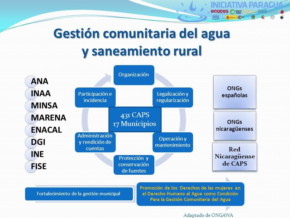 Gestión comunitaria del agua y saneamiento rural