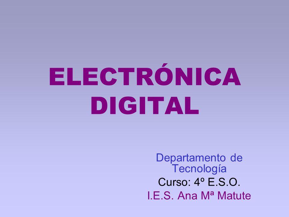 Departamento de Tecnología Curso: 4º E.S.O. I.E.S. Ana Mª Matute