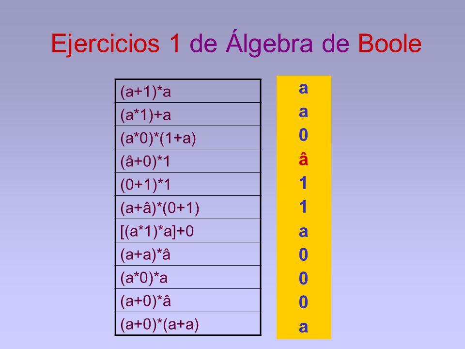 Ejercicios 1 de Álgebra de Boole