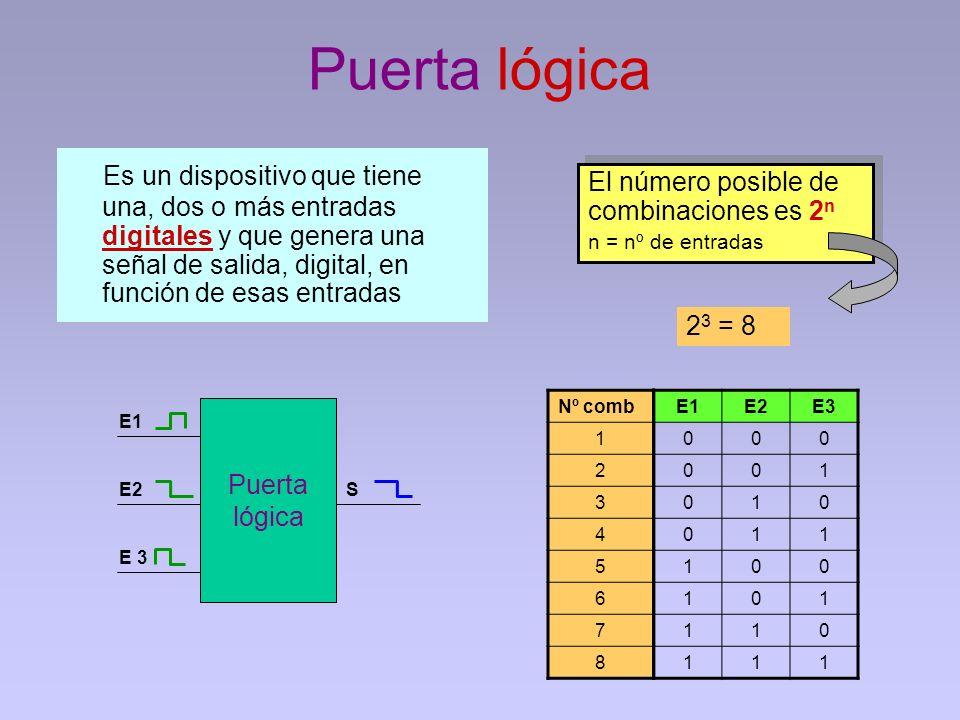 Puerta lógica Es un dispositivo que tiene una, dos o más entradas digitales y que genera una señal de salida, digital, en función de esas entradas.