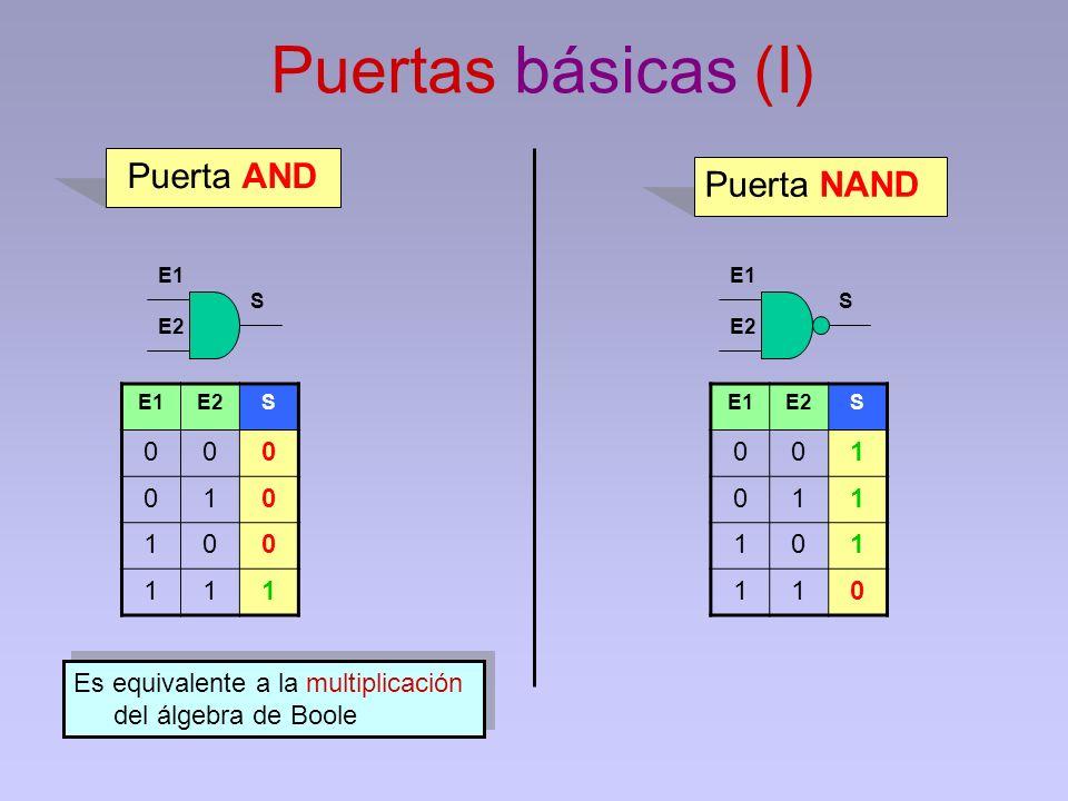 Puertas básicas (I) Puerta AND Puerta NAND 1 1