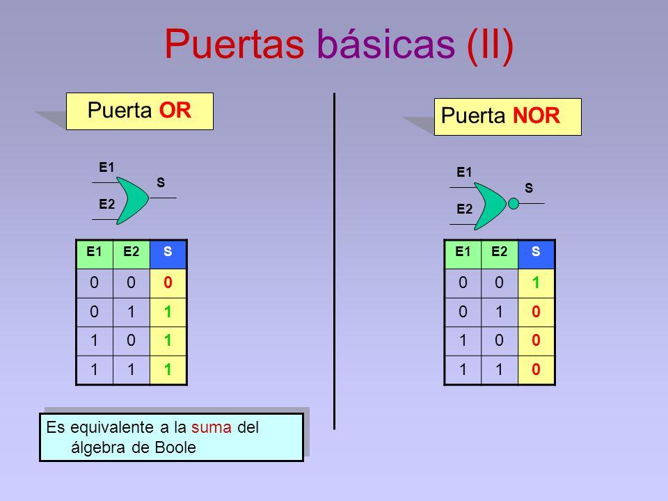 Puertas básicas (II) Puerta OR Puerta NOR 1 1