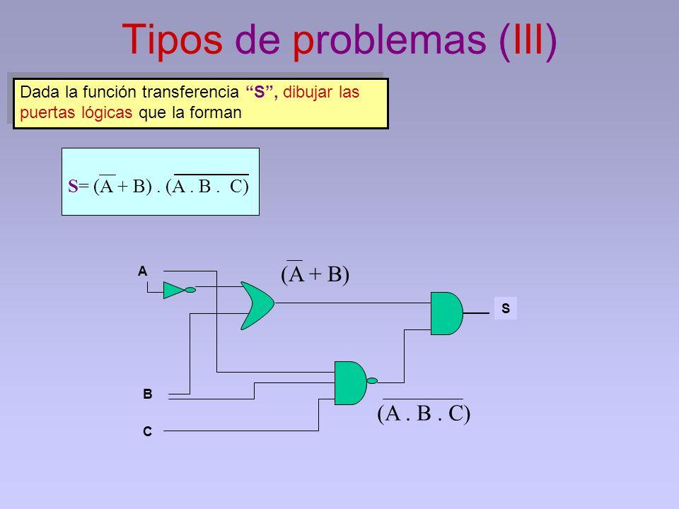 Tipos de problemas (III)
