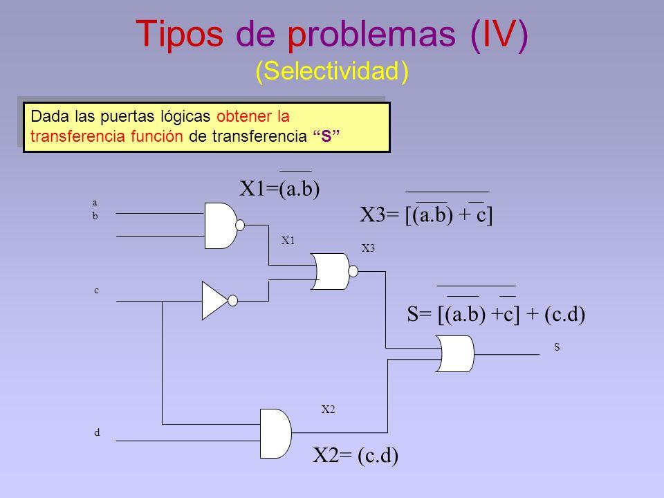 Tipos de problemas (IV) (Selectividad)