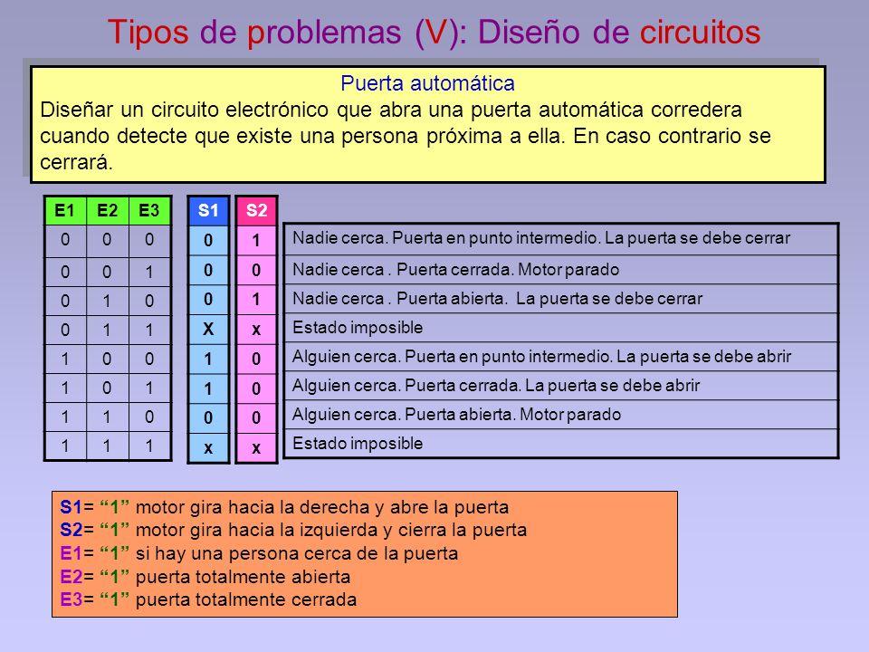 Tipos de problemas (V): Diseño de circuitos