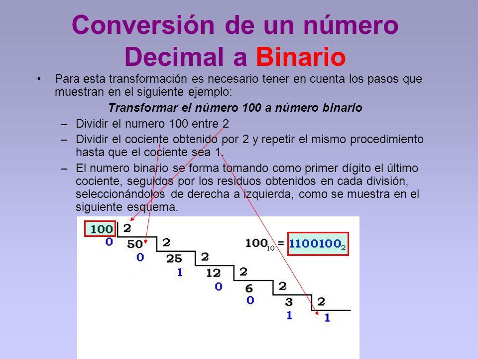 Conversión de un número Decimal a Binario
