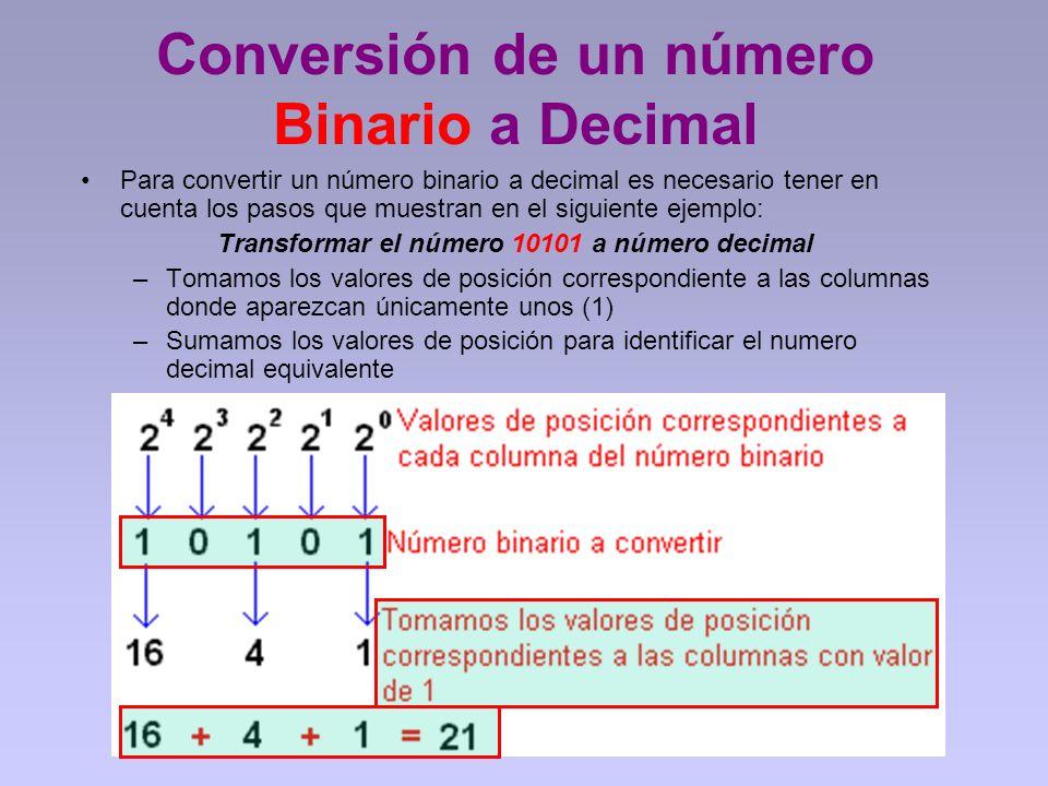 Conversión de un número Binario a Decimal