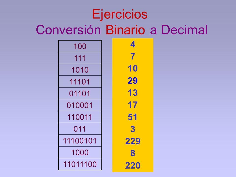 Ejercicios Conversión Binario a Decimal