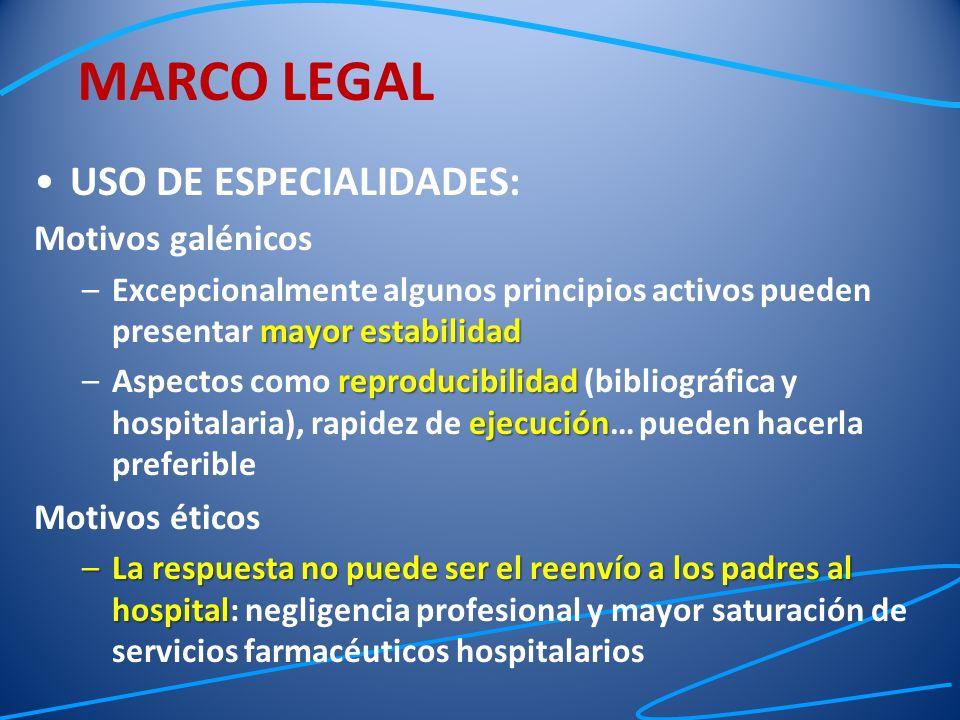 MARCO LEGAL USO DE ESPECIALIDADES: Motivos galénicos Motivos éticos