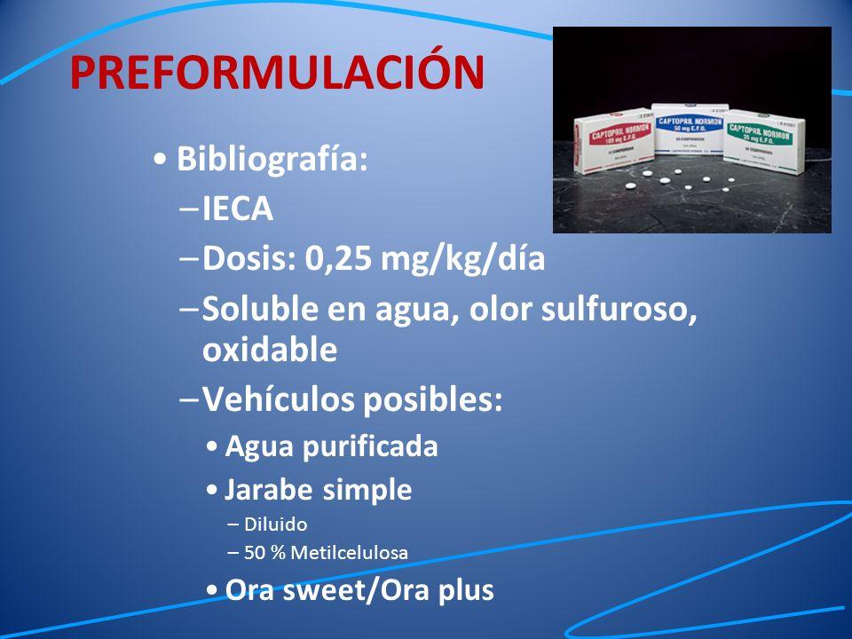 PREFORMULACIÓN Bibliografía: IECA Dosis: 0,25 mg/kg/día