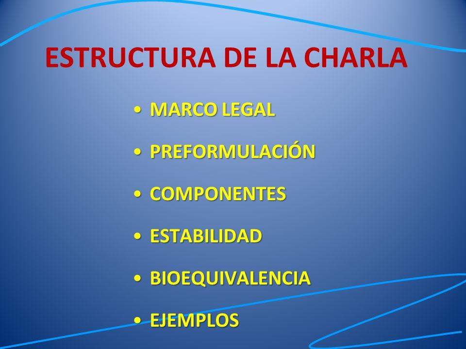 ESTRUCTURA DE LA CHARLA