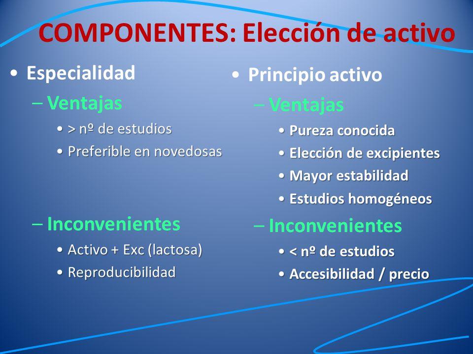 COMPONENTES: Elección de activo