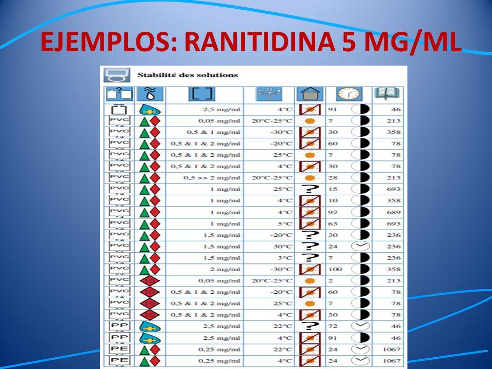EJEMPLOS: RANITIDINA 5 MG/ML