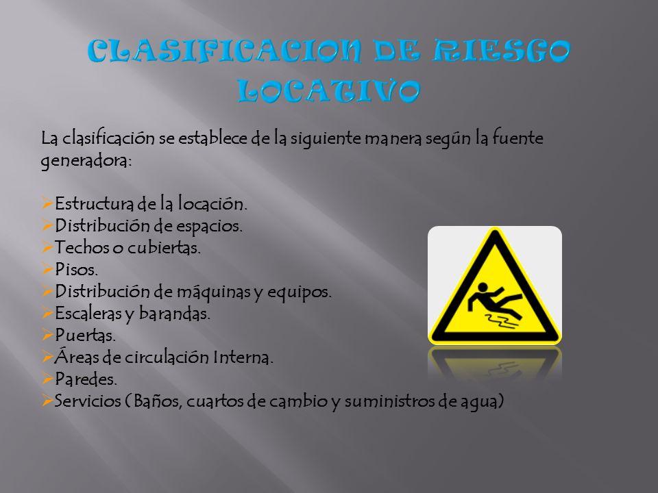 CLASIFICACION DE RIESGO LOCATIVO