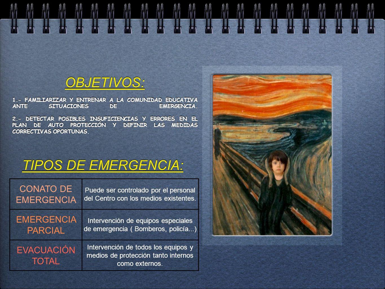 OBJETIVOS: 1.- FAMILIARIZAR Y ENTRENAR A LA COMUNIDAD EDUCATIVA ANTE SITUACIONES DE EMERGENCIA. 2.- DETECTAR POSIBLES INSUFICIENCIAS Y ERRORES EN EL PLAN DE AUTO PROTECCIÓN Y DEFINIR LAS MEDIDAS CORRECTIVAS OPORTUNAS.