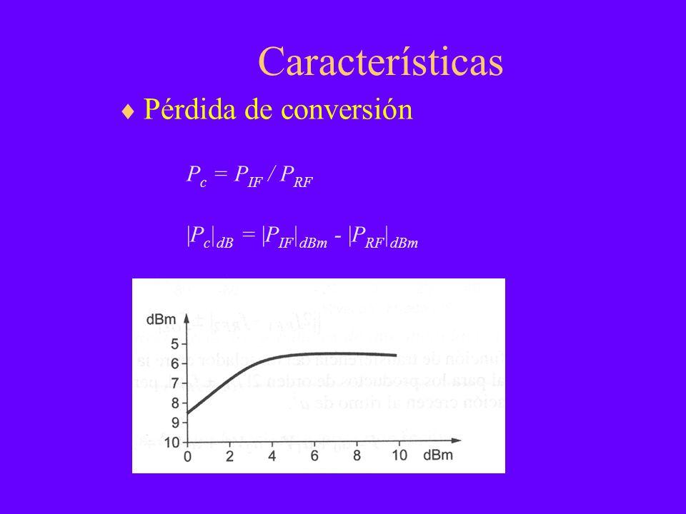 Características Pérdida de conversión Pc = PIF / PRF