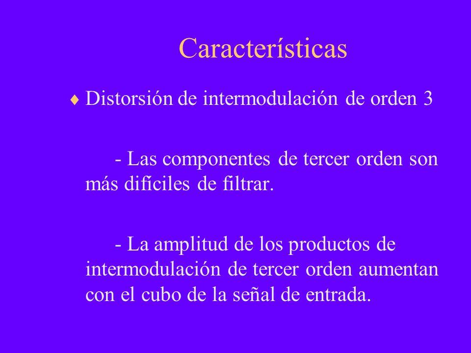 Características Distorsión de intermodulación de orden 3