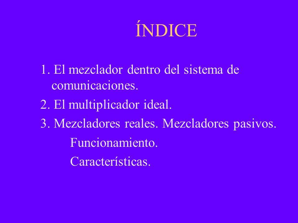 ÍNDICE 1. El mezclador dentro del sistema de comunicaciones.