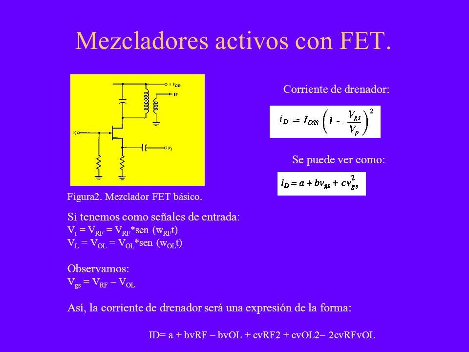 Mezcladores activos con FET.