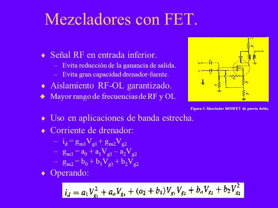 Mezcladores con FET. Señal RF en entrada inferior.