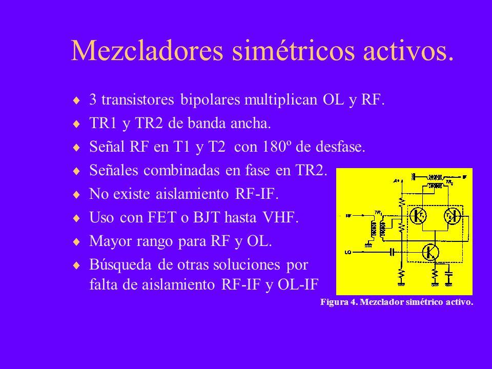 Mezcladores simétricos activos.