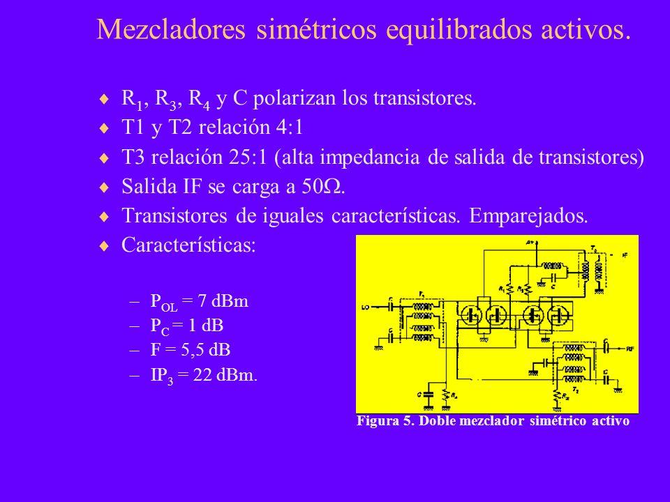 Mezcladores simétricos equilibrados activos.